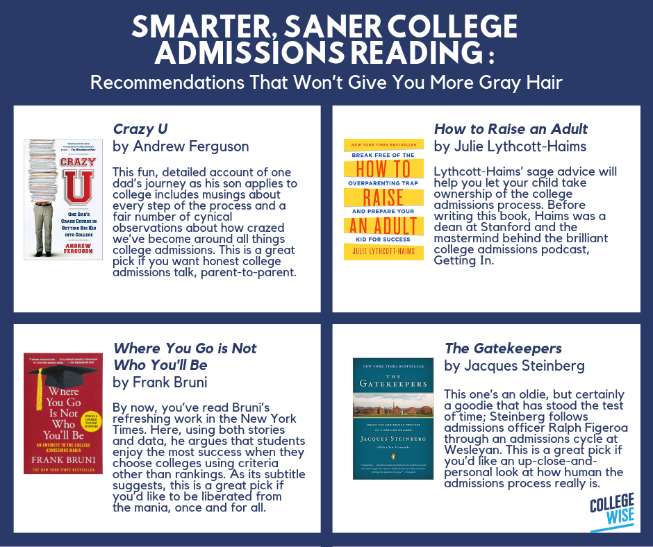 Reading List collegewise