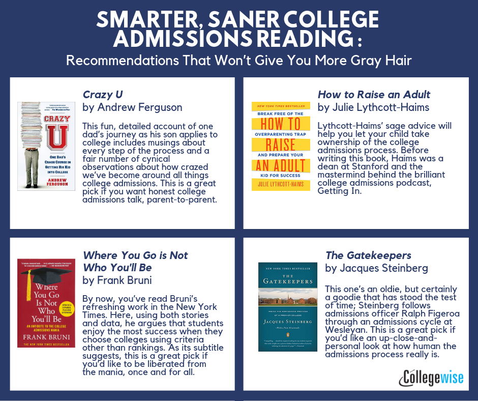 Smarter, Saner College Admissions Reading: Recommendations That Won't Give You More Gray Hair